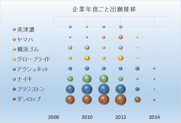 f:id:oukajinsugawa:20141004105526j:plain