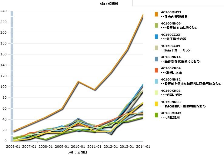 f:id:oukajinsugawa:20150111145335j:plain