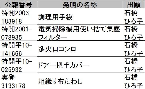 f:id:oukajinsugawa:20150112111744j:plain