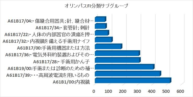 f:id:oukajinsugawa:20150112220250j:plain