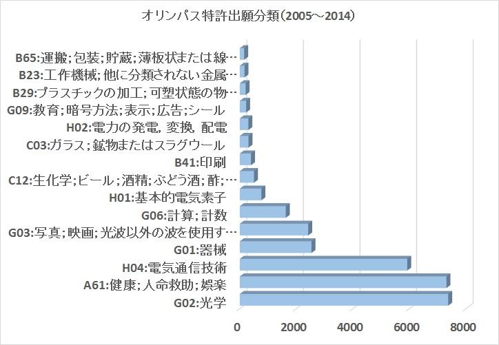 f:id:oukajinsugawa:20150112220337j:plain
