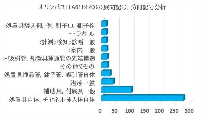 f:id:oukajinsugawa:20150112221320j:plain