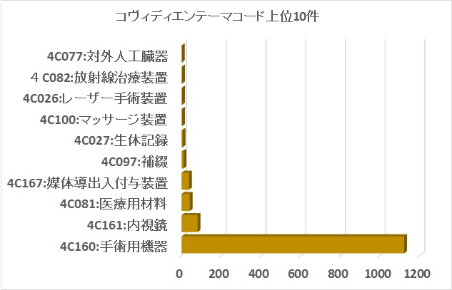 f:id:oukajinsugawa:20150116125312j:plain