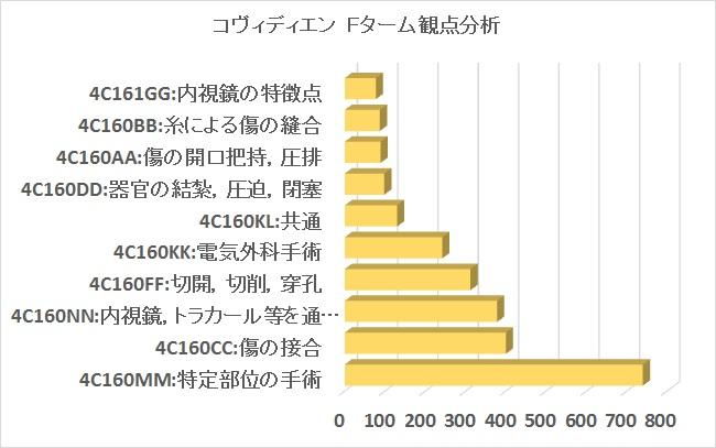 f:id:oukajinsugawa:20150116125334j:plain