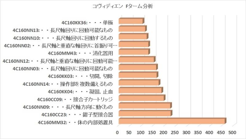 f:id:oukajinsugawa:20150116125423j:plain