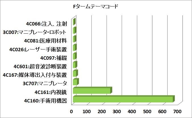 f:id:oukajinsugawa:20150116133034j:plain
