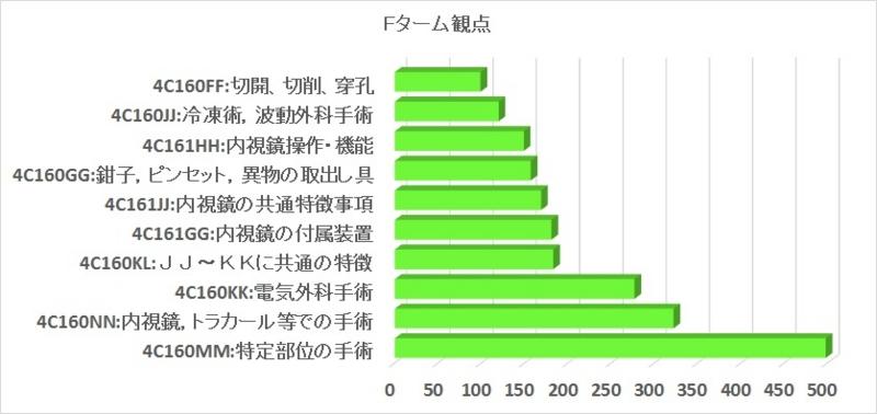 f:id:oukajinsugawa:20150116133055j:plain