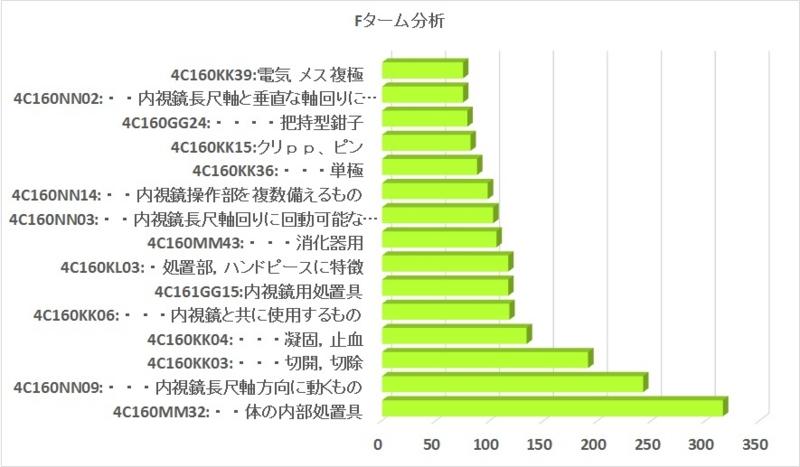 f:id:oukajinsugawa:20150116133120j:plain