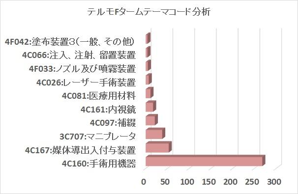 f:id:oukajinsugawa:20150117155123j:plain