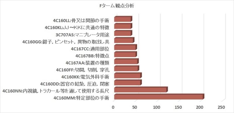 f:id:oukajinsugawa:20150117155218j:plain