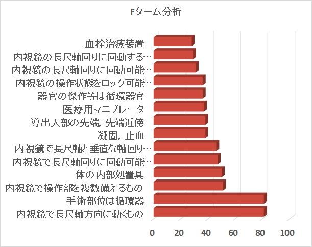f:id:oukajinsugawa:20150117155244j:plain