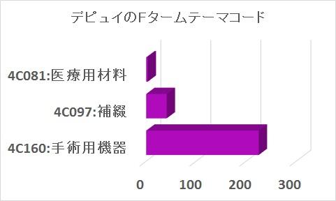 f:id:oukajinsugawa:20150118100620j:plain