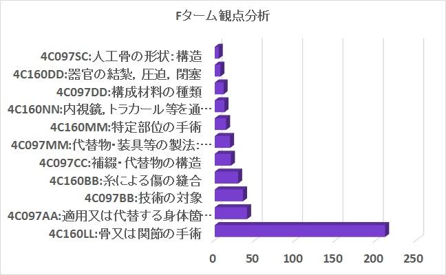 f:id:oukajinsugawa:20150118100728j:plain