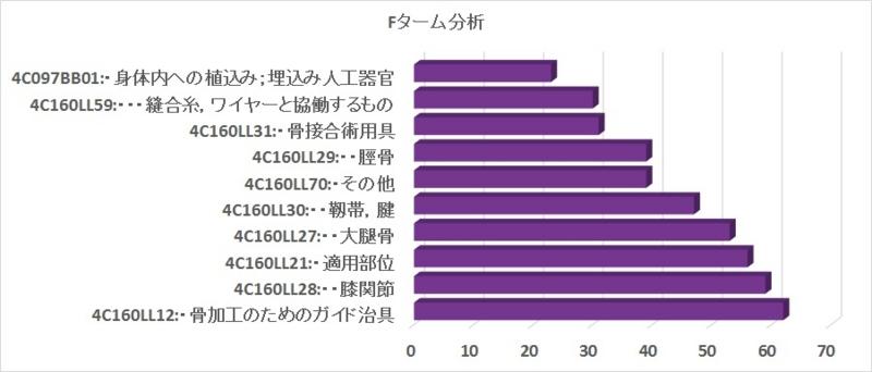 f:id:oukajinsugawa:20150118100822j:plain