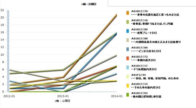 f:id:oukajinsugawa:20150118100933j:plain