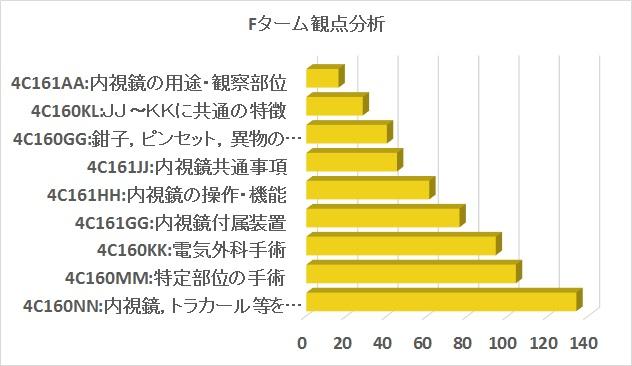 f:id:oukajinsugawa:20150118110842j:plain