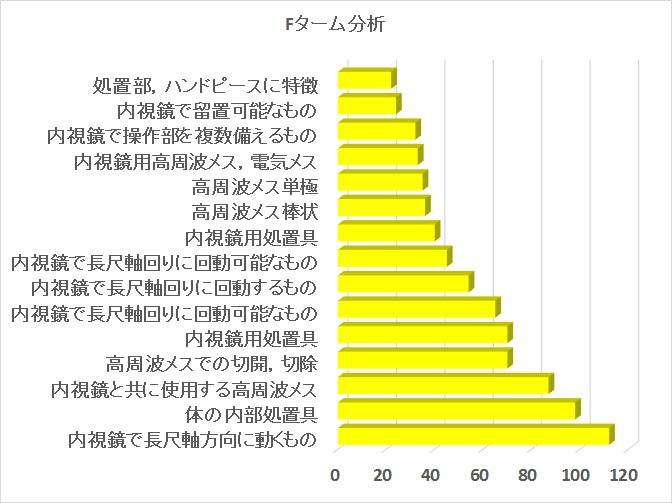 f:id:oukajinsugawa:20150118110913j:plain