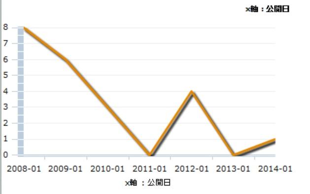 f:id:oukajinsugawa:20150118111151j:plain