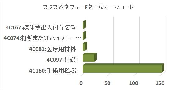 f:id:oukajinsugawa:20150125094409j:plain