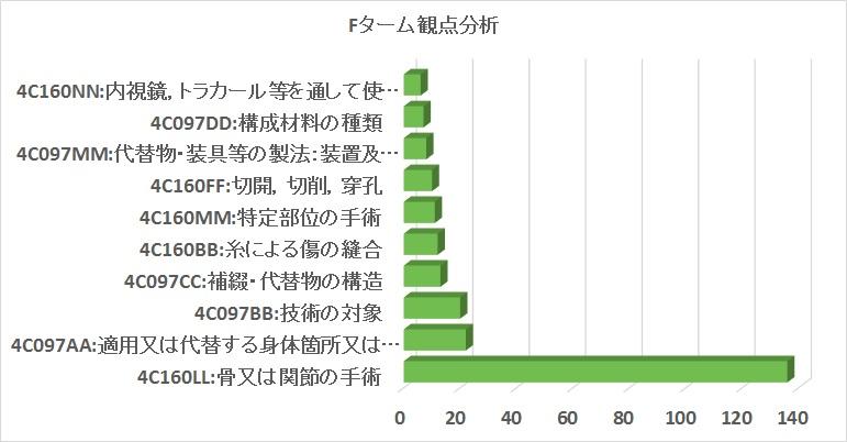 f:id:oukajinsugawa:20150125094432j:plain