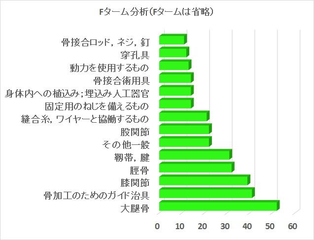 f:id:oukajinsugawa:20150125094535j:plain