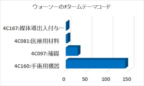 f:id:oukajinsugawa:20150131160619j:plain