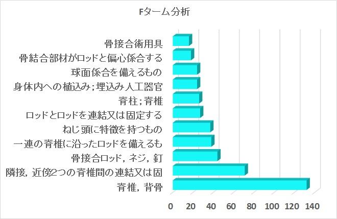 f:id:oukajinsugawa:20150131160841j:plain