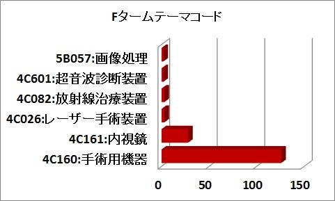 f:id:oukajinsugawa:20150207114300j:plain