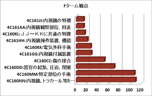 f:id:oukajinsugawa:20150207114331j:plain