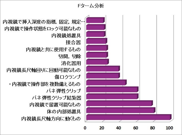 f:id:oukajinsugawa:20150207114413j:plain
