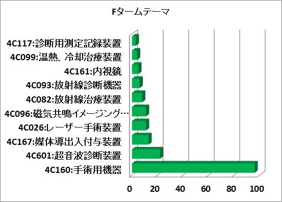 f:id:oukajinsugawa:20150207115250j:plain