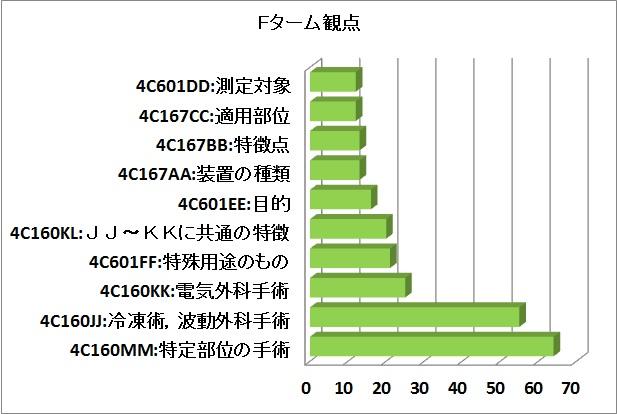 f:id:oukajinsugawa:20150207115350j:plain