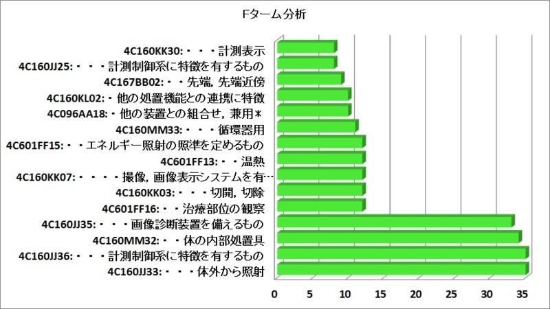 f:id:oukajinsugawa:20150207115459j:plain