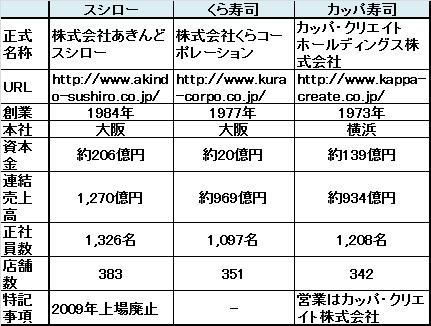 f:id:oukajinsugawa:20150213075235j:plain