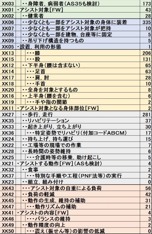 f:id:oukajinsugawa:20150308100235j:plain