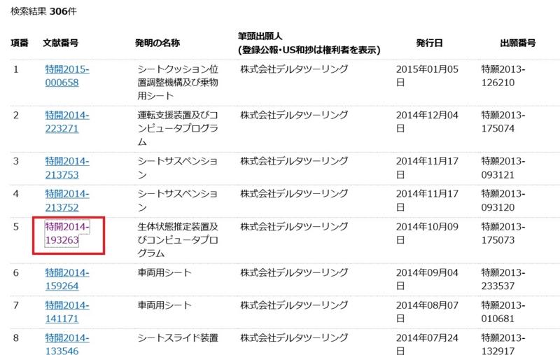 f:id:oukajinsugawa:20150328115346j:plain