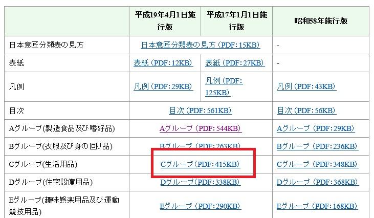 f:id:oukajinsugawa:20150402124131j:plain