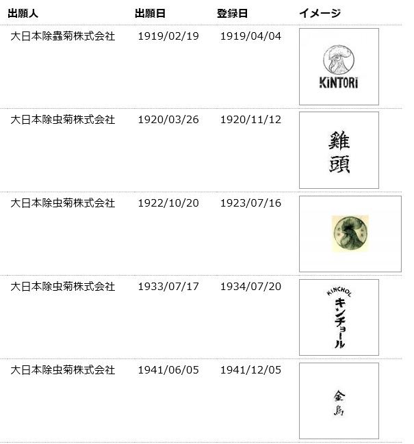 f:id:oukajinsugawa:20150513124741j:plain