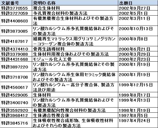 f:id:oukajinsugawa:20150514124115j:plain