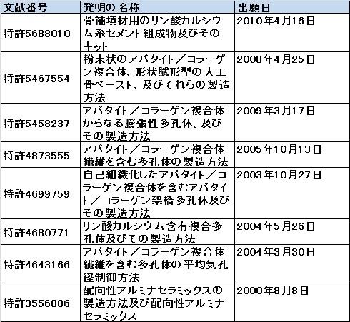 f:id:oukajinsugawa:20150514124136j:plain