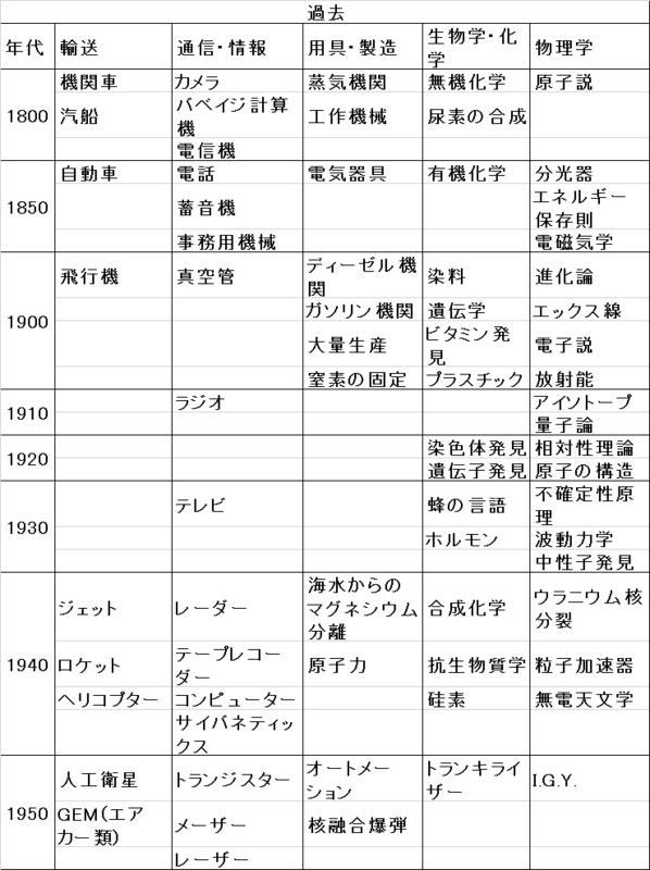 f:id:oukajinsugawa:20150518083154j:plain