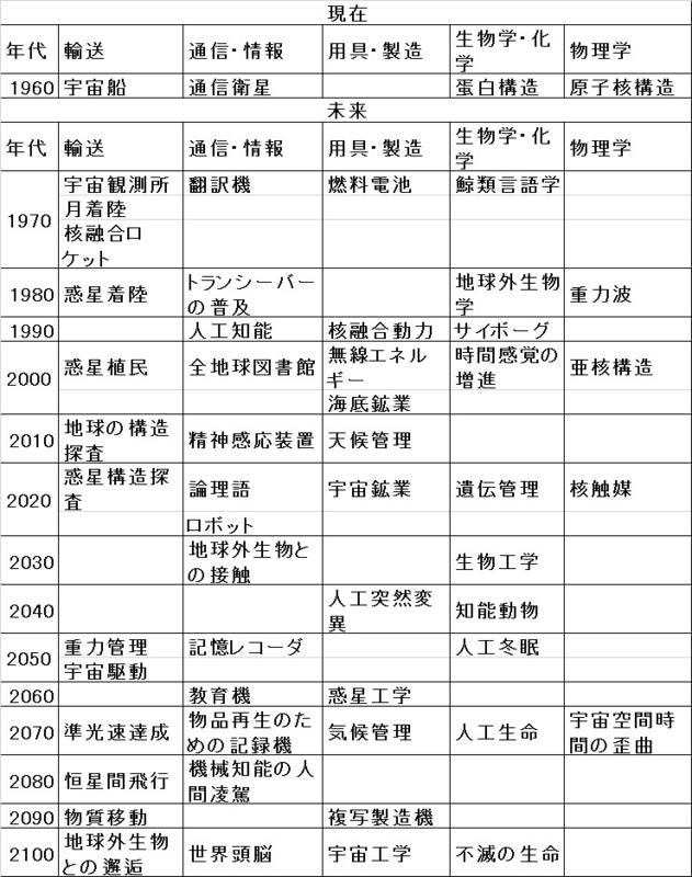 f:id:oukajinsugawa:20150524101607j:plain