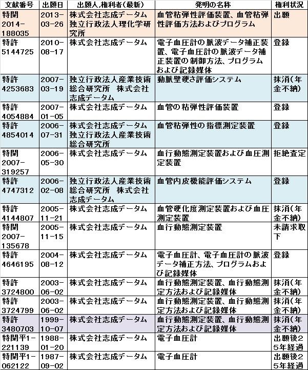 f:id:oukajinsugawa:20150525124252j:plain