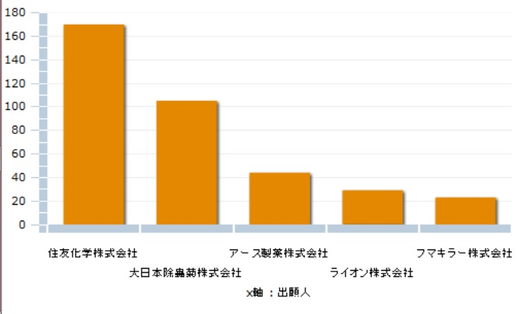 f:id:oukajinsugawa:20150614113127j:plain