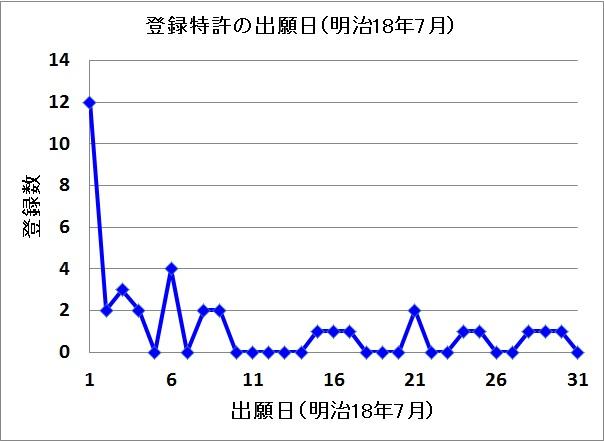 f:id:oukajinsugawa:20150706121014j:plain
