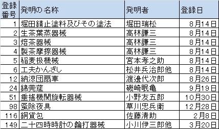 f:id:oukajinsugawa:20150706121118j:plain