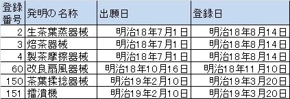 f:id:oukajinsugawa:20150706121203j:plain