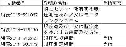 f:id:oukajinsugawa:20150728171422j:plain