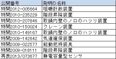 f:id:oukajinsugawa:20150901154303j:plain