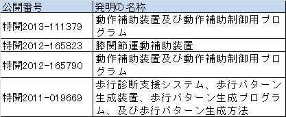 f:id:oukajinsugawa:20150901154731j:plain